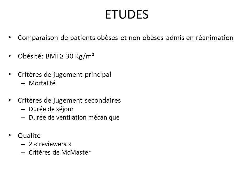 ETUDES Comparaison de patients obèses et non obèses admis en réanimation. Obésité: BMI ≥ 30 Kg/m².
