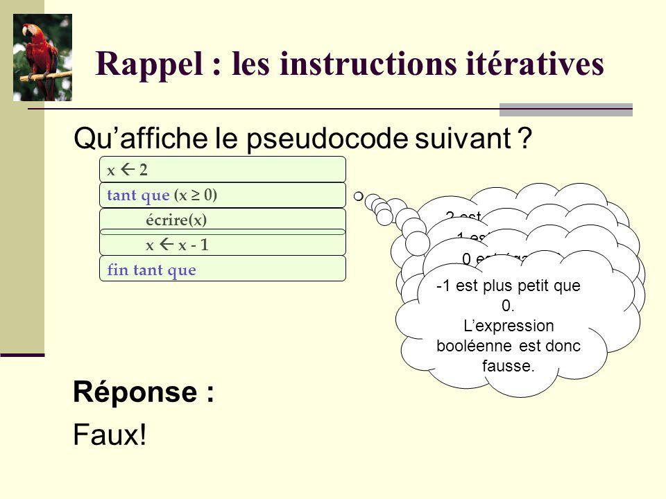 Rappel : les instructions itératives