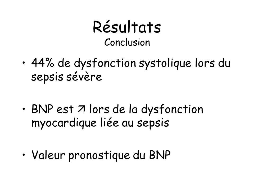 Résultats Conclusion 44% de dysfonction systolique lors du sepsis sévère. BNP est  lors de la dysfonction myocardique liée au sepsis.
