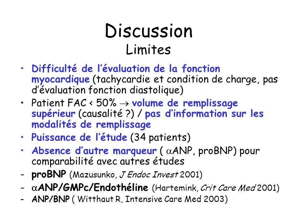 Discussion Limites Difficulté de l'évaluation de la fonction myocardique (tachycardie et condition de charge, pas d'évaluation fonction diastolique)