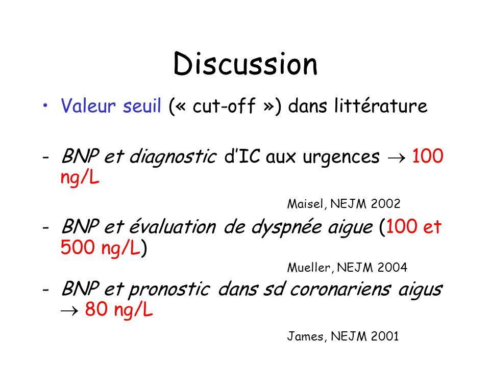 Discussion Valeur seuil (« cut-off ») dans littérature
