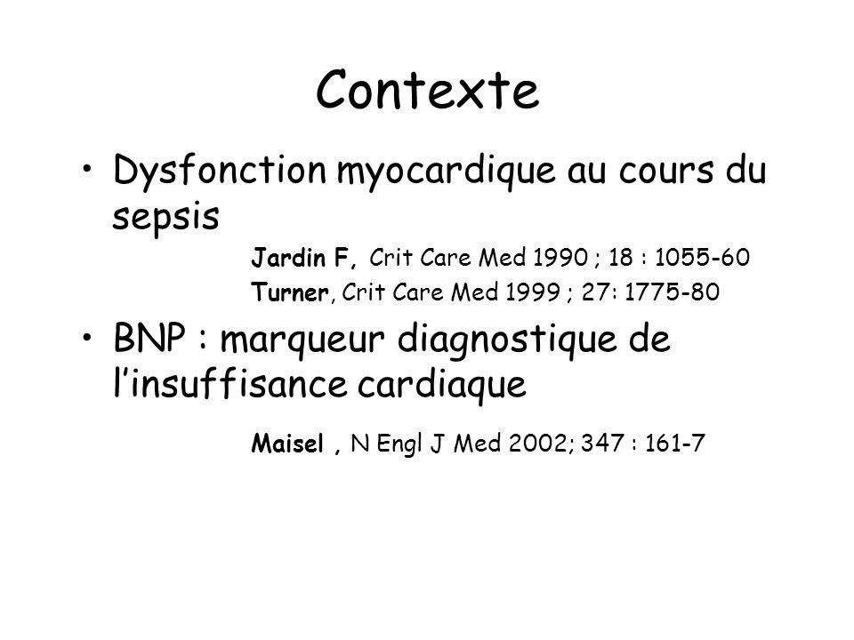 Contexte Dysfonction myocardique au cours du sepsis