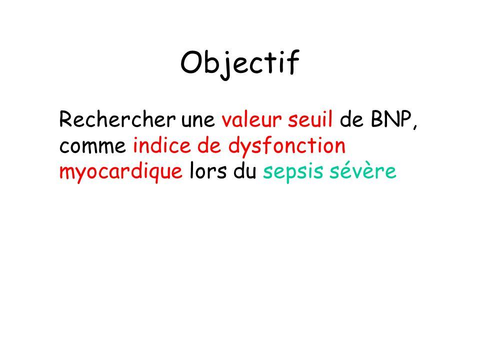 Objectif Rechercher une valeur seuil de BNP, comme indice de dysfonction myocardique lors du sepsis sévère.