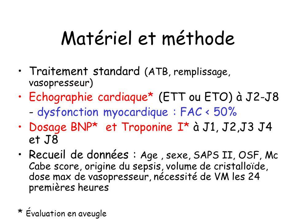 Matériel et méthode Traitement standard (ATB, remplissage, vasopresseur) Echographie cardiaque* (ETT ou ETO) à J2-J8.