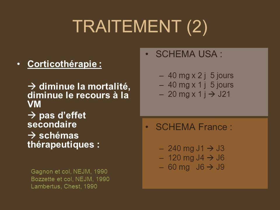 TRAITEMENT (2) SCHEMA USA : Corticothérapie :