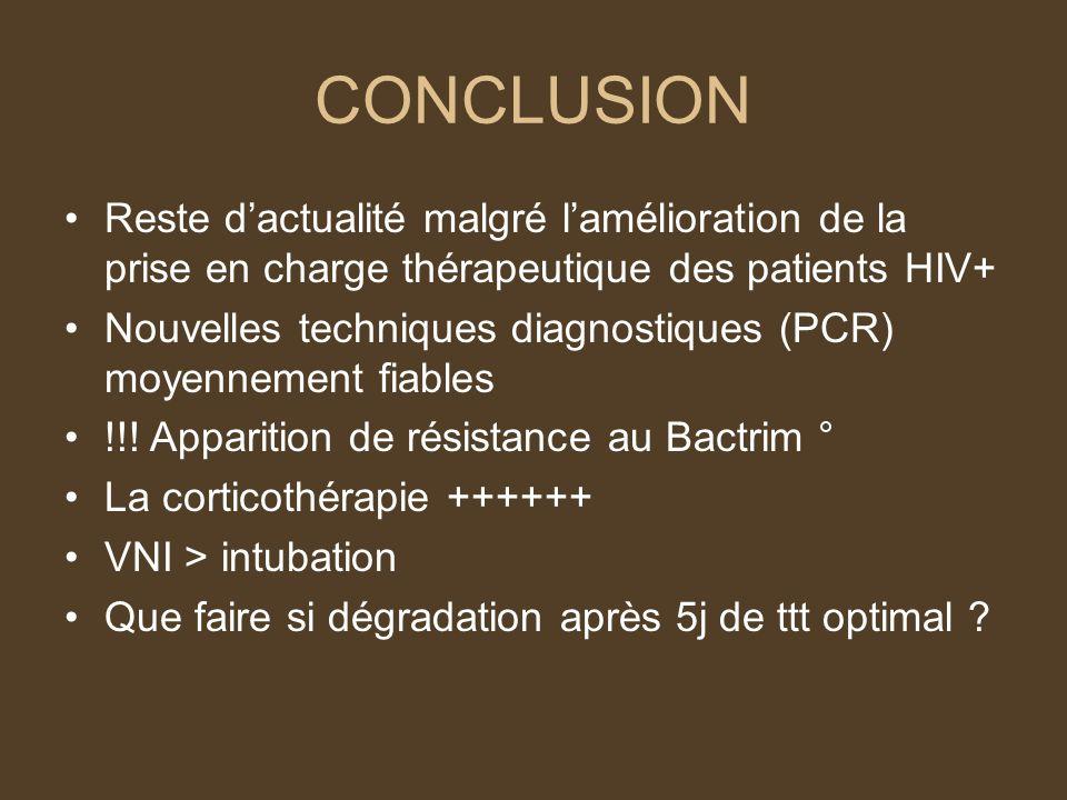 CONCLUSION Reste d'actualité malgré l'amélioration de la prise en charge thérapeutique des patients HIV+
