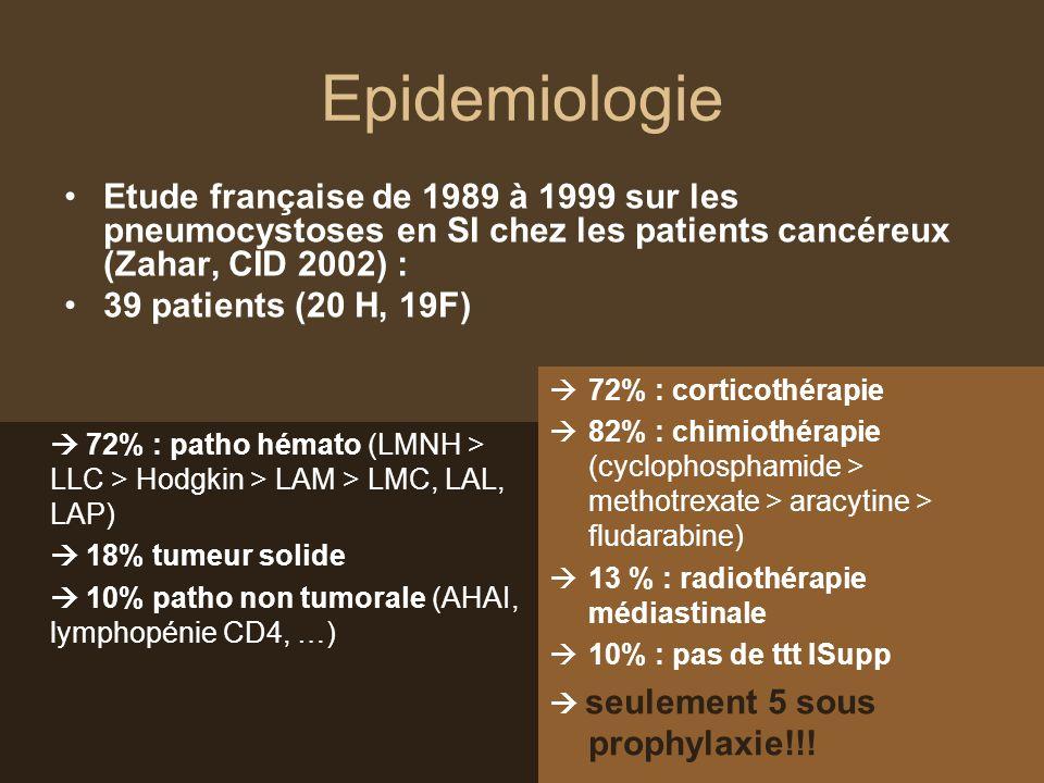 Epidemiologie Etude française de 1989 à 1999 sur les pneumocystoses en SI chez les patients cancéreux (Zahar, CID 2002) :