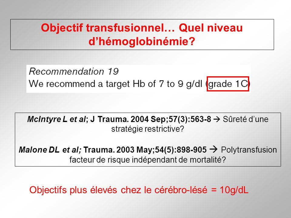 Objectif transfusionnel… Quel niveau d'hémoglobinémie