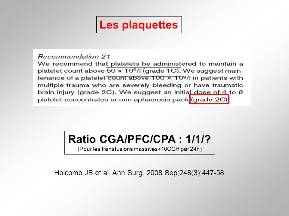 (Pour les transfusions massives>10CGR par 24h)