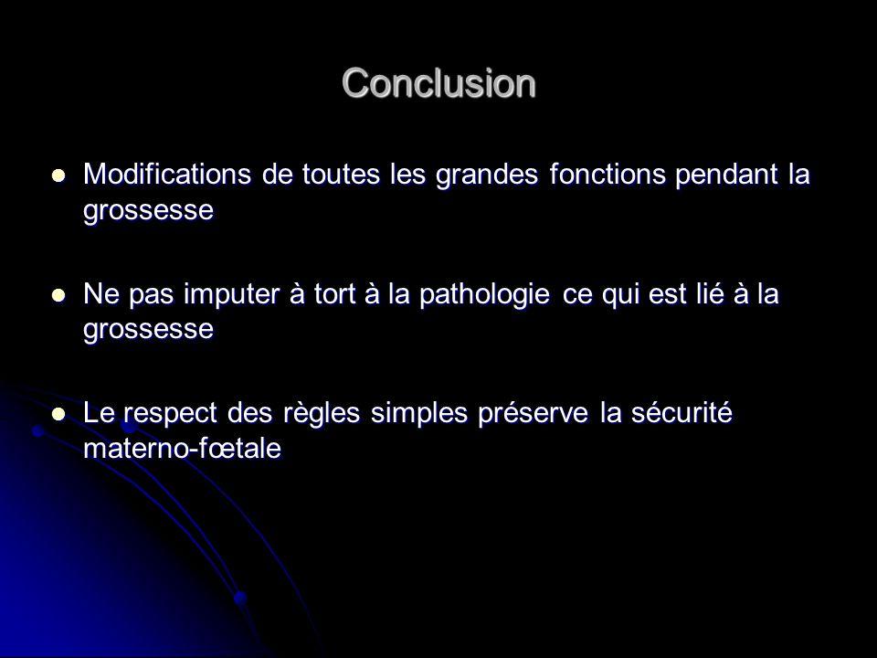 Conclusion Modifications de toutes les grandes fonctions pendant la grossesse. Ne pas imputer à tort à la pathologie ce qui est lié à la grossesse.