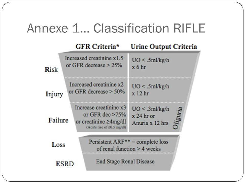 Annexe 1… Classification RIFLE