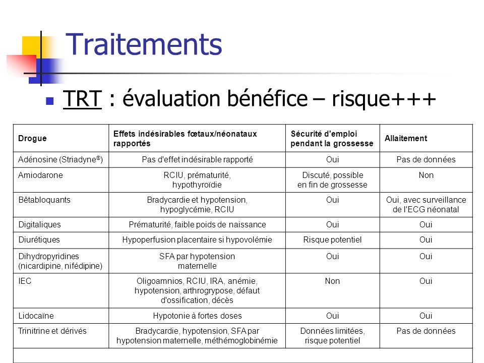 Traitements TRT : évaluation bénéfice – risque+++ Drogue