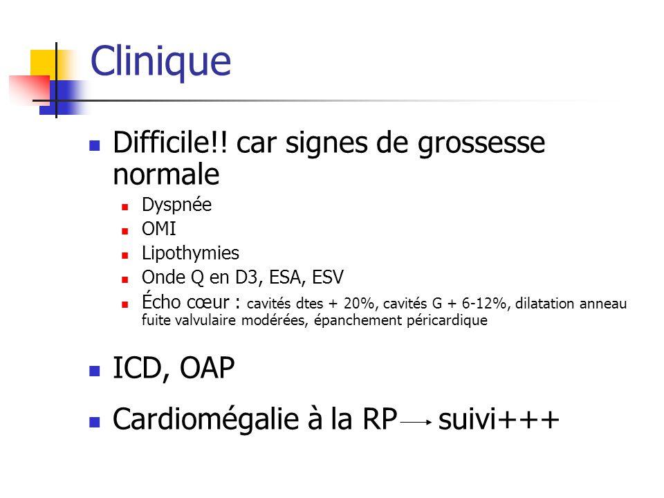 Clinique Difficile!! car signes de grossesse normale ICD, OAP
