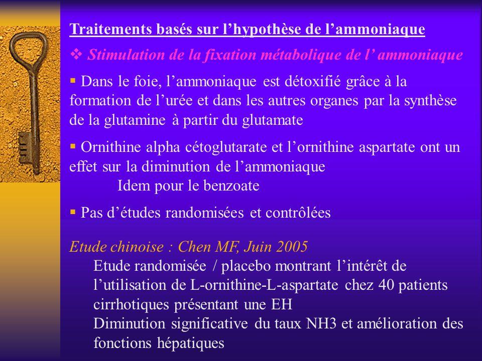 Traitements basés sur l'hypothèse de l'ammoniaque