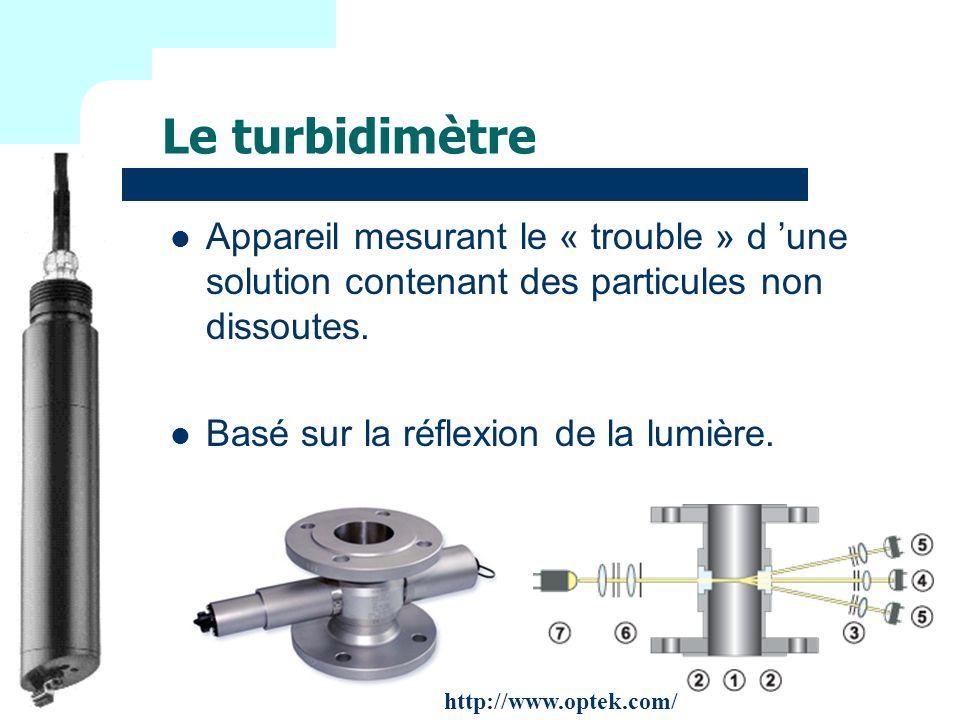 Le turbidimètre Appareil mesurant le « trouble » d 'une solution contenant des particules non dissoutes.