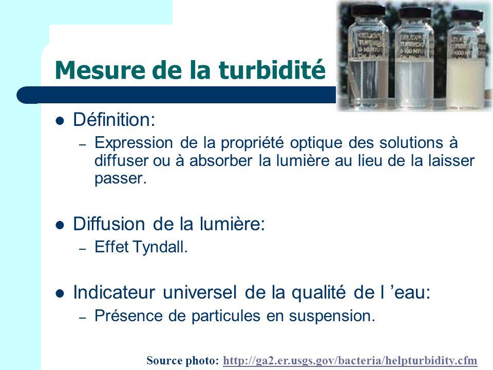 Mesure de la turbidité Définition: Diffusion de la lumière: