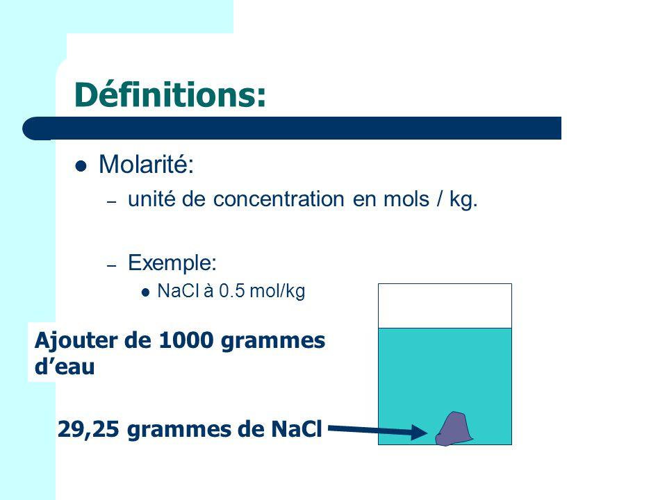 Définitions: Molarité: unité de concentration en mols / kg. Exemple: