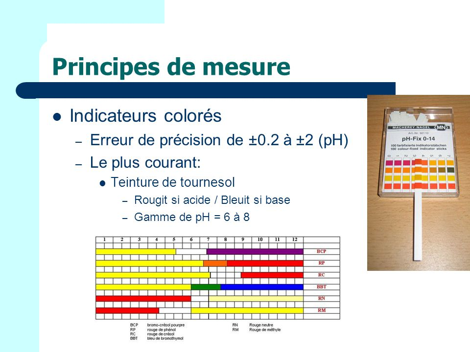 Principes de mesure Indicateurs colorés