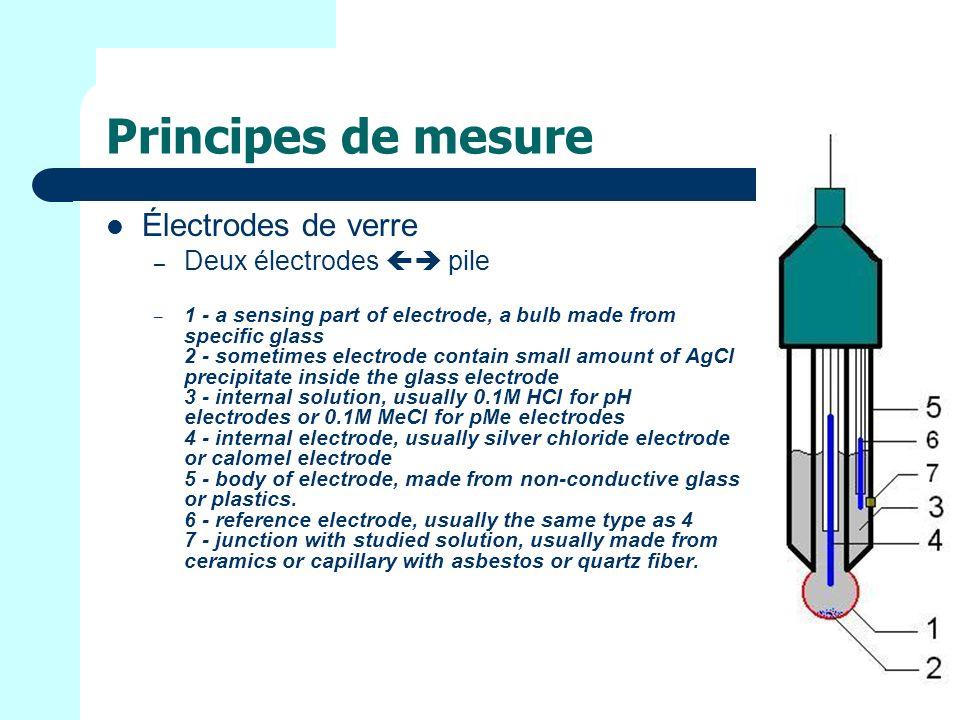 Principes de mesure Électrodes de verre Deux électrodes  pile