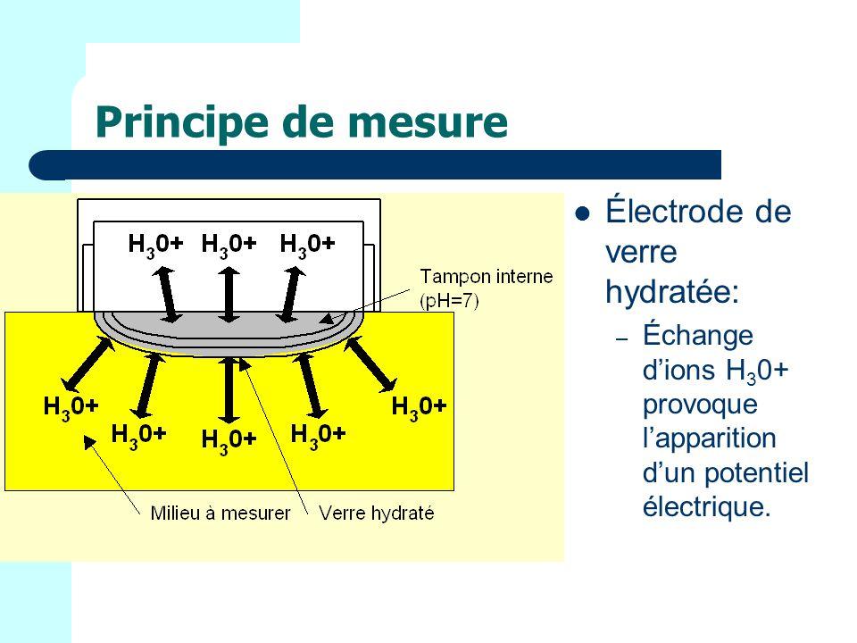 Principe de mesure Électrode de verre hydratée: