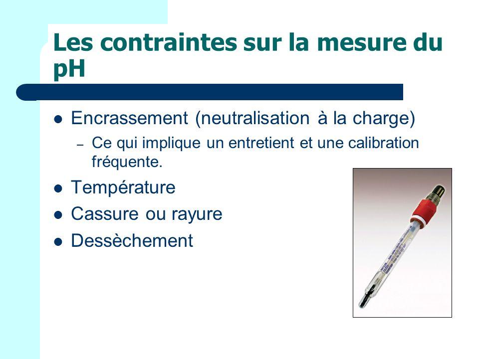 Les contraintes sur la mesure du pH