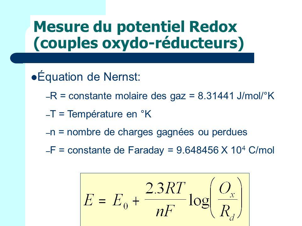 Mesure du potentiel Redox (couples oxydo-réducteurs)