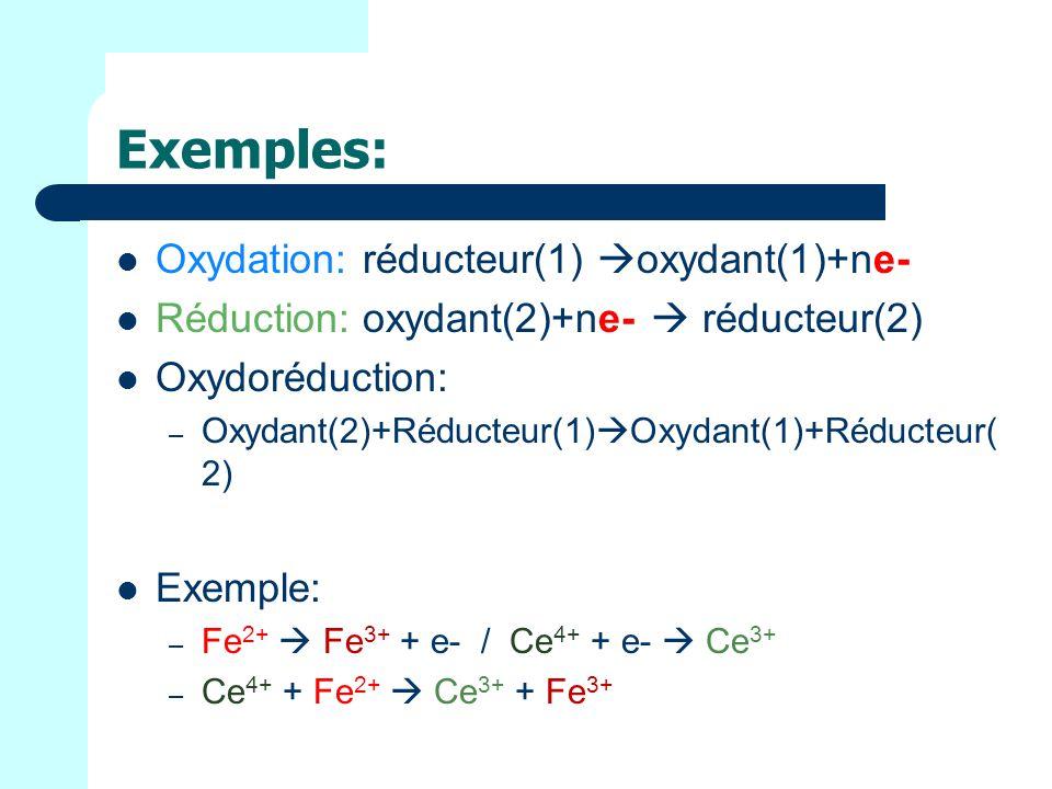 Exemples: Oxydation: réducteur(1) oxydant(1)+ne-
