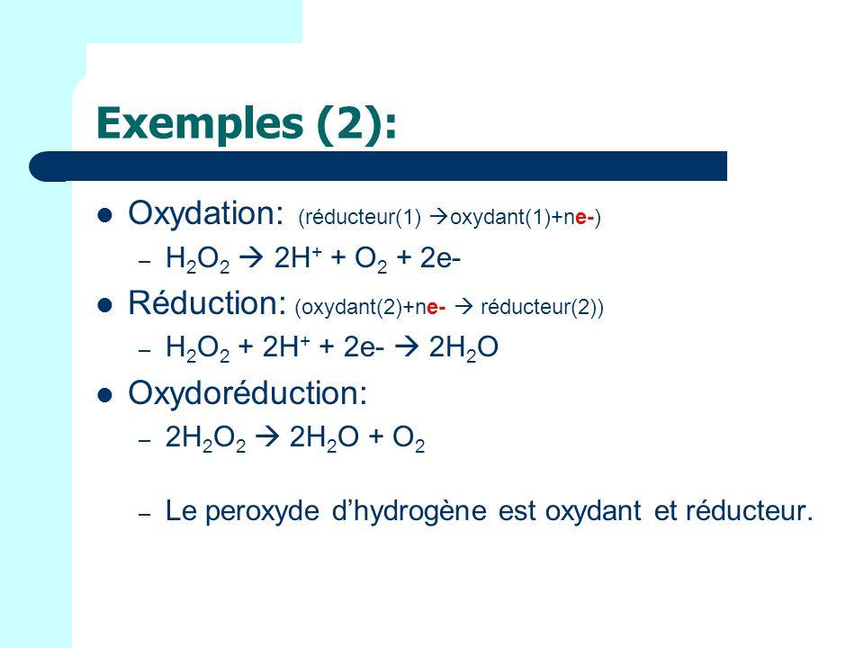 Exemples (2): Oxydation: (réducteur(1) oxydant(1)+ne-)