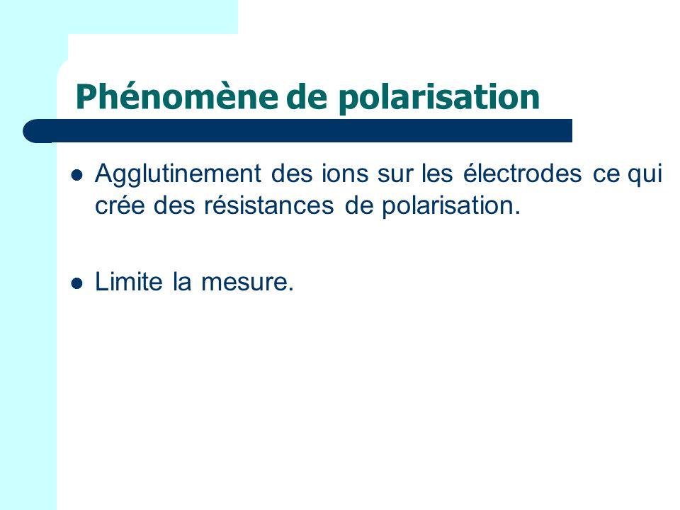 Phénomène de polarisation