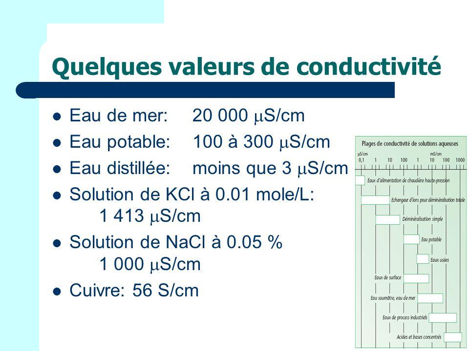 Quelques valeurs de conductivité