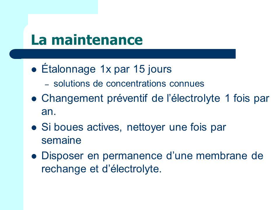 La maintenance Étalonnage 1x par 15 jours