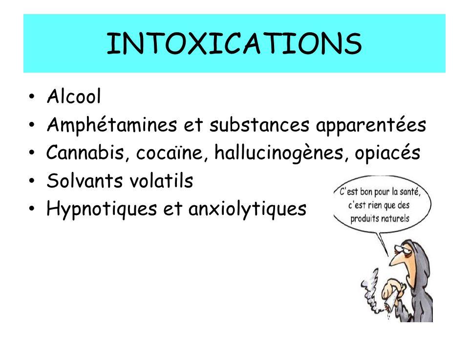 INTOXICATIONS Alcool Amphétamines et substances apparentées