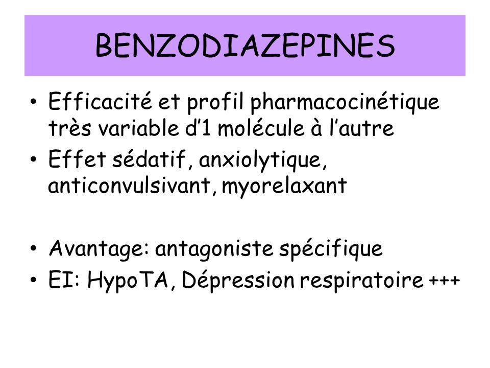 BENZODIAZEPINES Efficacité et profil pharmacocinétique très variable d'1 molécule à l'autre.