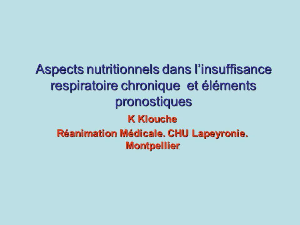 K Klouche Réanimation Médicale. CHU Lapeyronie. Montpellier