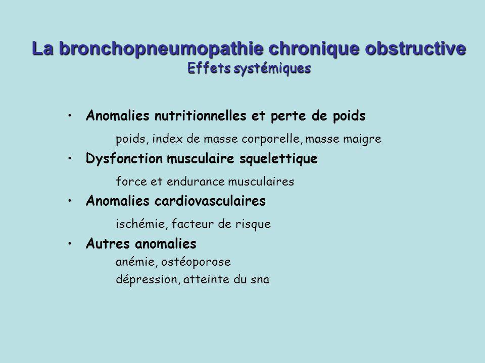 La bronchopneumopathie chronique obstructive Effets systémiques