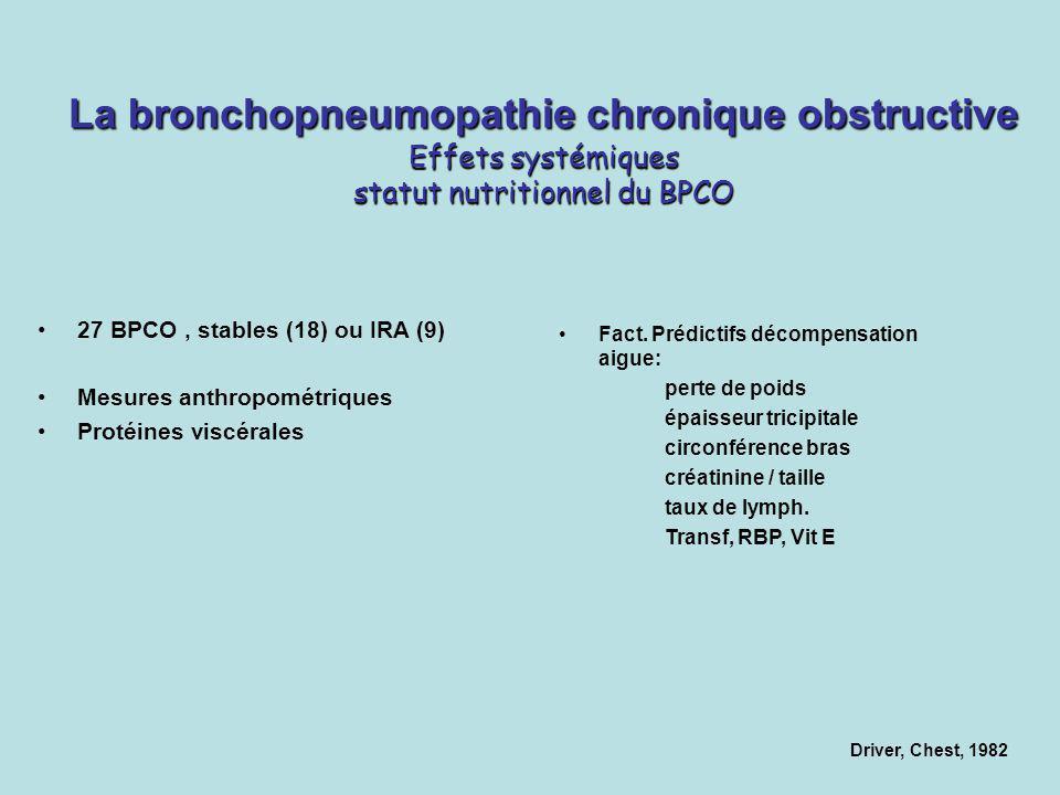 La bronchopneumopathie chronique obstructive Effets systémiques statut nutritionnel du BPCO