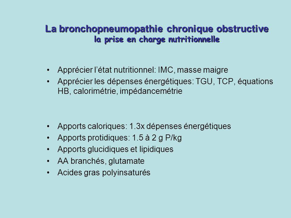 La bronchopneumopathie chronique obstructive la prise en charge nutritionnelle