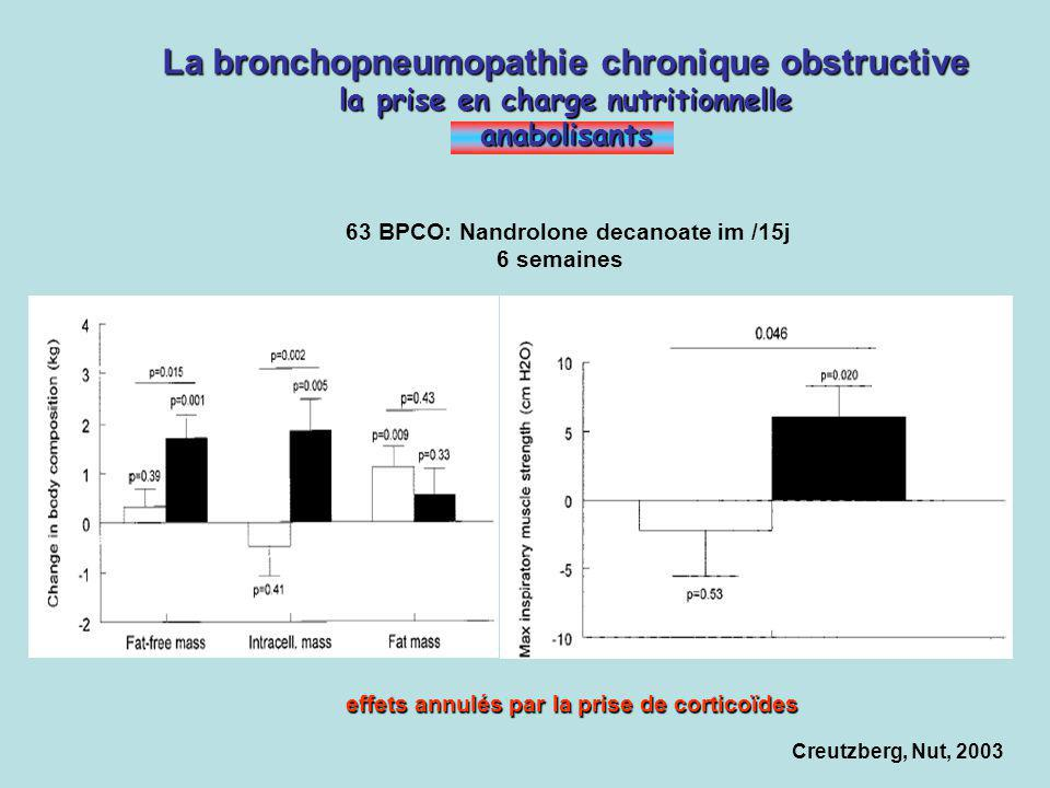 La bronchopneumopathie chronique obstructive la prise en charge nutritionnelle anabolisants