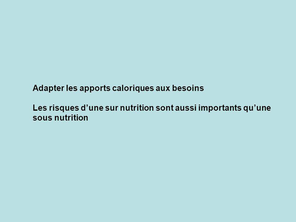 Adapter les apports caloriques aux besoins