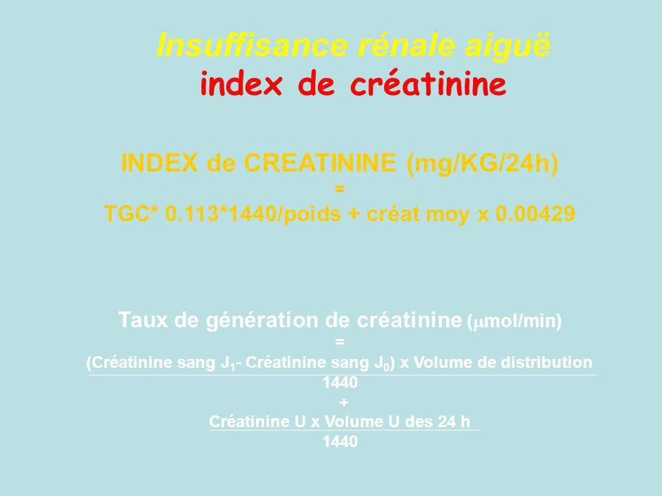Insuffisance rénale aiguë index de créatinine