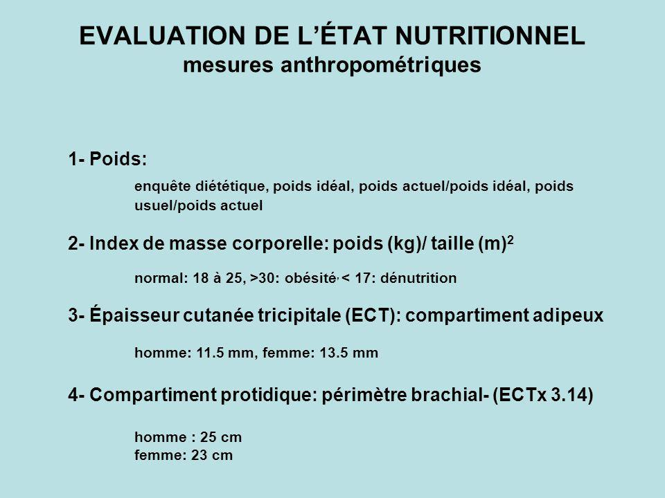 EVALUATION DE L'ÉTAT NUTRITIONNEL mesures anthropométriques