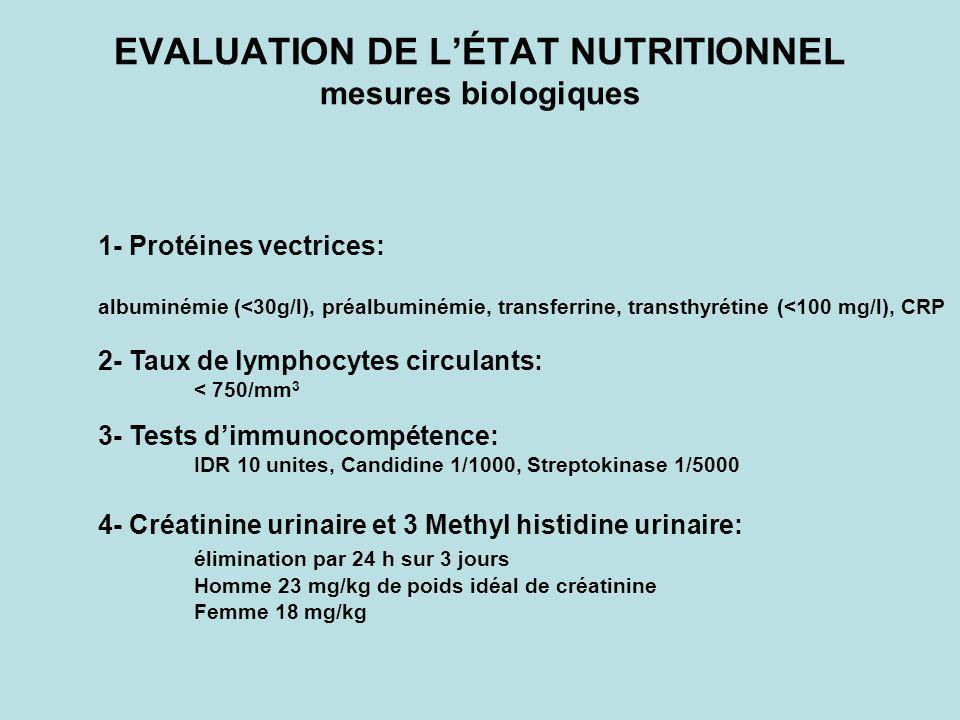 EVALUATION DE L'ÉTAT NUTRITIONNEL mesures biologiques