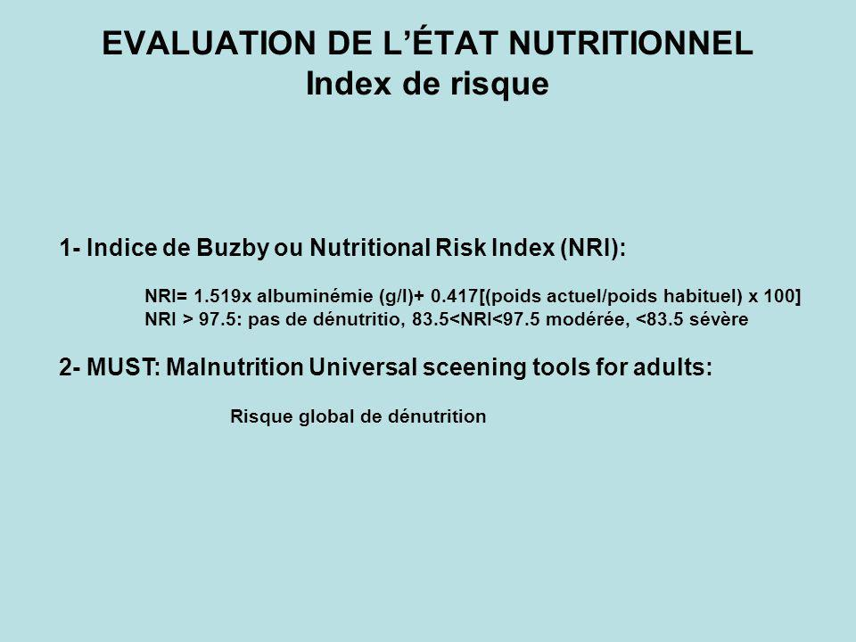 EVALUATION DE L'ÉTAT NUTRITIONNEL Index de risque