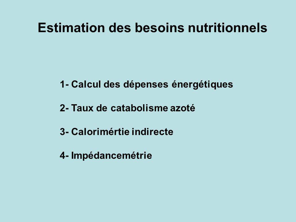 Estimation des besoins nutritionnels
