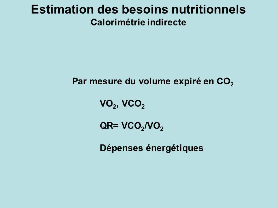 Estimation des besoins nutritionnels Calorimétrie indirecte