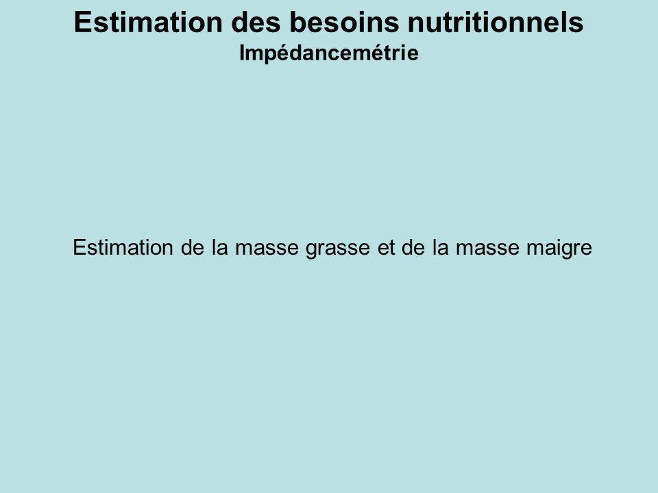Estimation des besoins nutritionnels Impédancemétrie