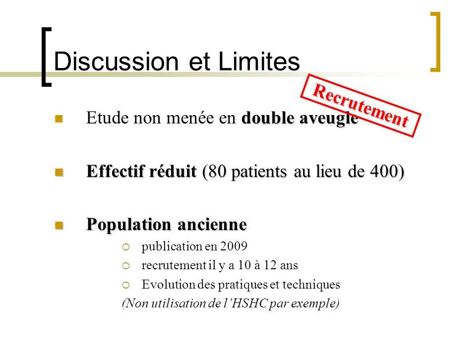 Discussion et Limites Recrutement Etude non menée en double aveugle