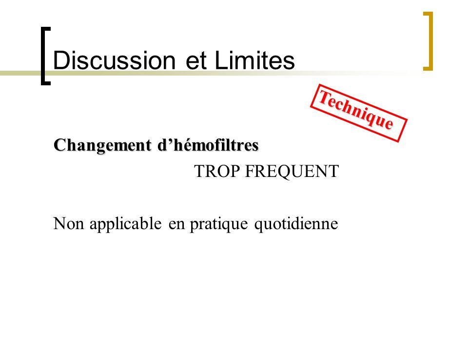 Discussion et Limites Technique Changement d'hémofiltres TROP FREQUENT