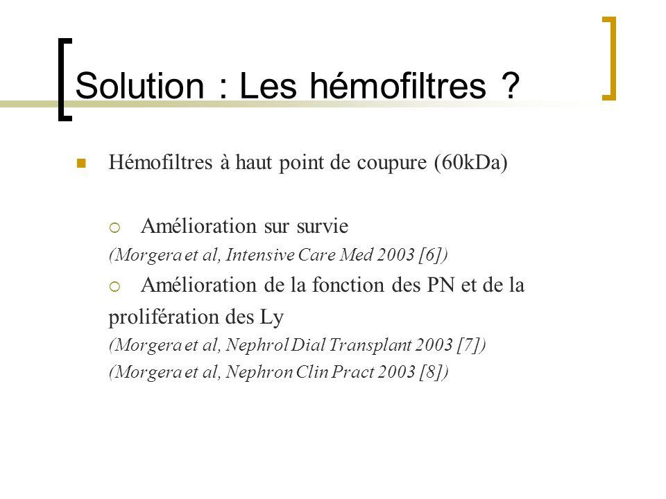 Solution : Les hémofiltres