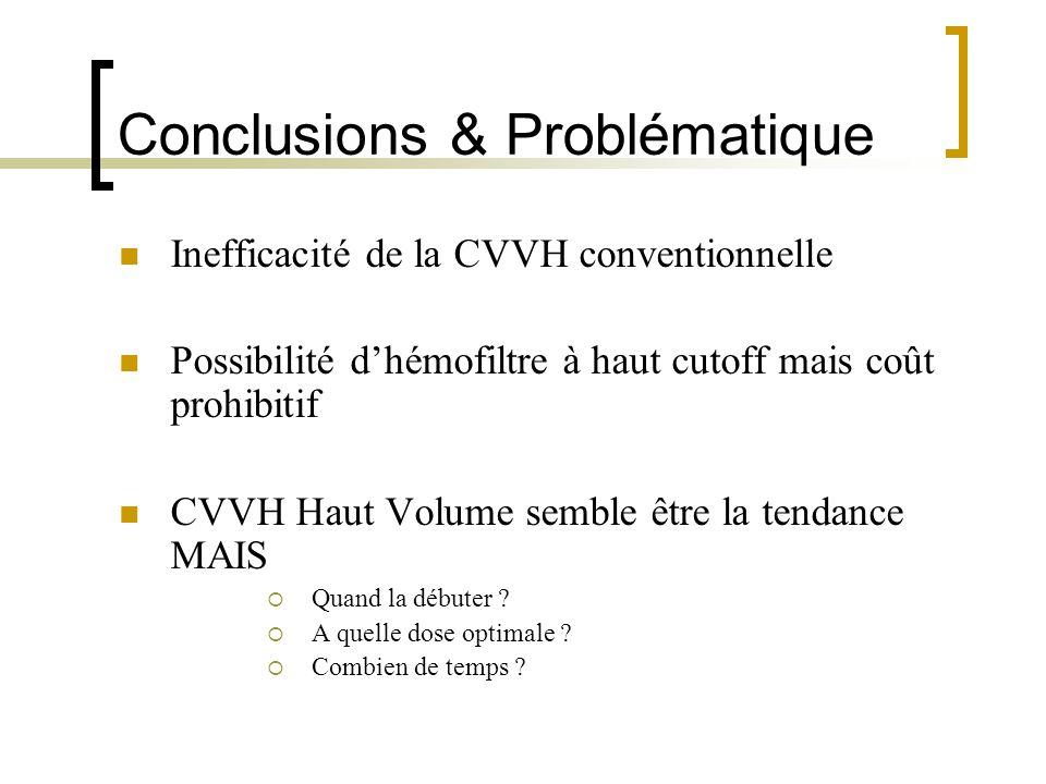 Conclusions & Problématique